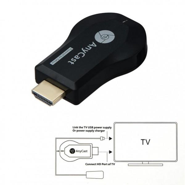 Медиаплеер ресивер WiFi HDMI AnyCAST M9 Plus Display Dongle (Черный)