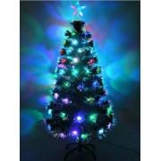 Искусственная елка с подсветкой 150 см (зеленый)