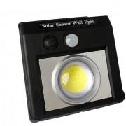 Настенный светильник на солнечной батареи CL-2566A (Черный)